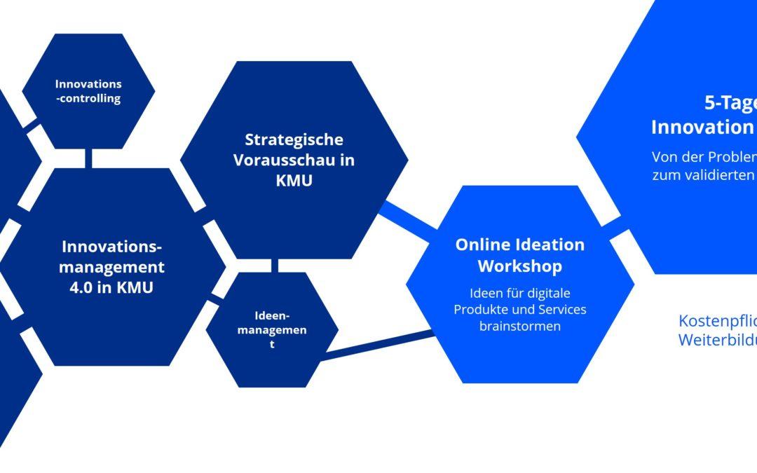 Übersicht der KMU Angebote im Schwerpunkt Innovationsmanagement